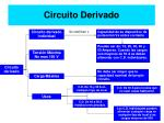 circuito derivado24