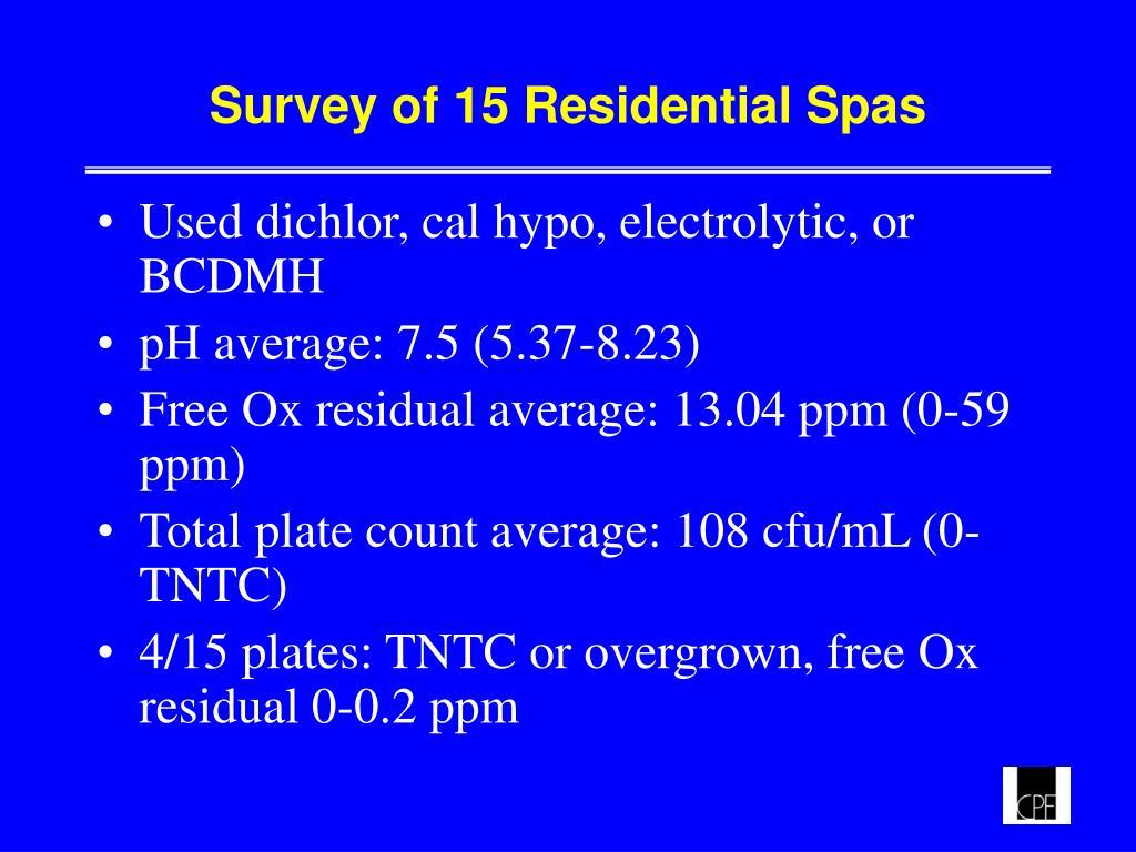 Survey of 15 Residential Spas