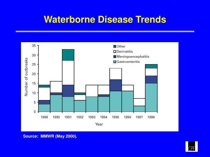 Waterborne disease trends