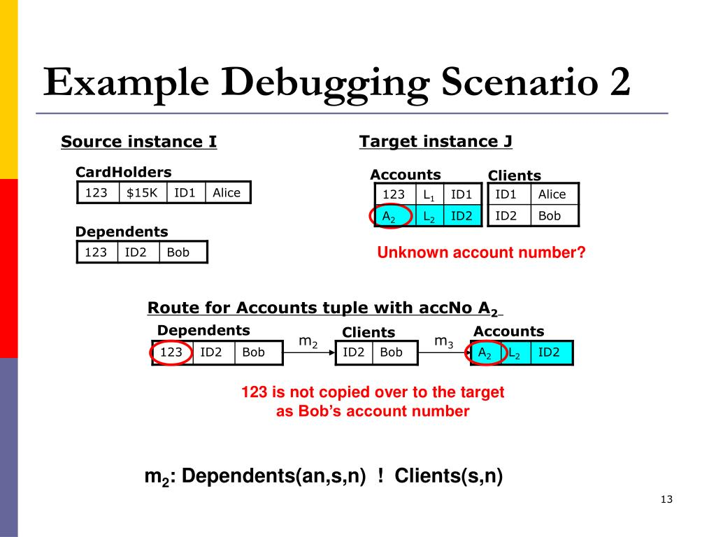 Route for Accounts tuple with accNo A