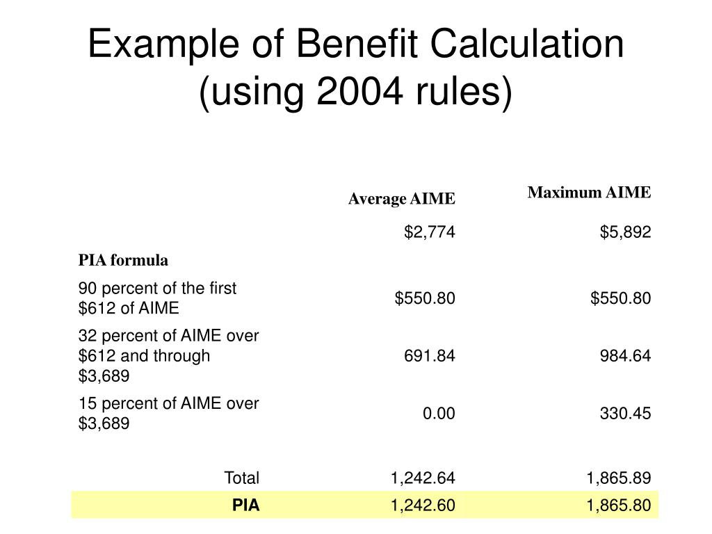 Example of Benefit Calculation (using 2004 rules)