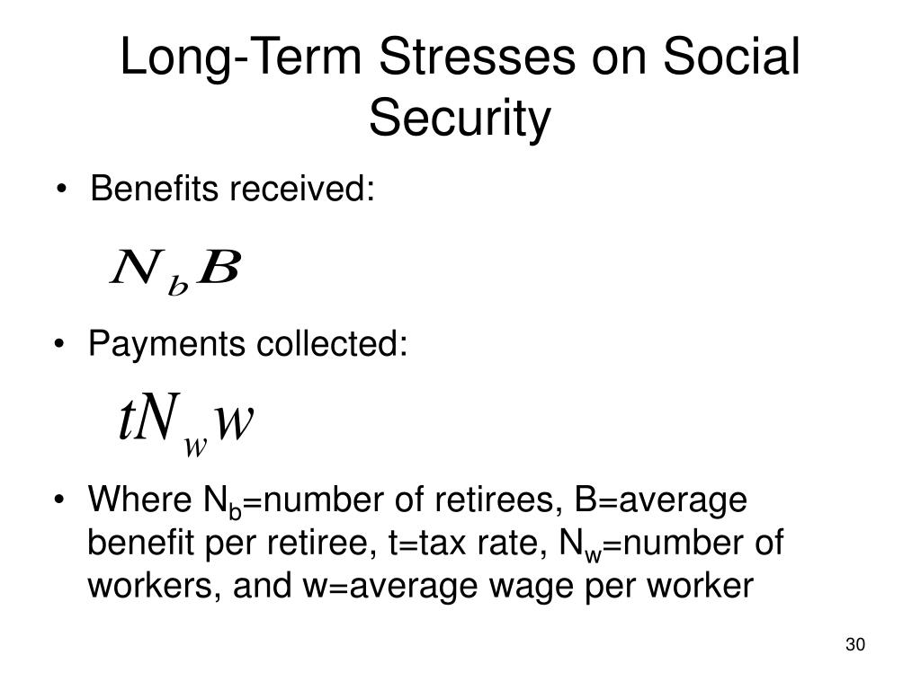 Long-Term Stresses on Social Security