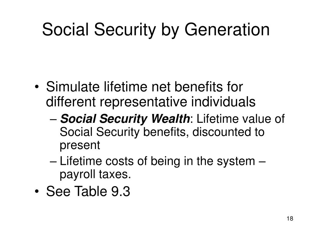 Social Security by Generation