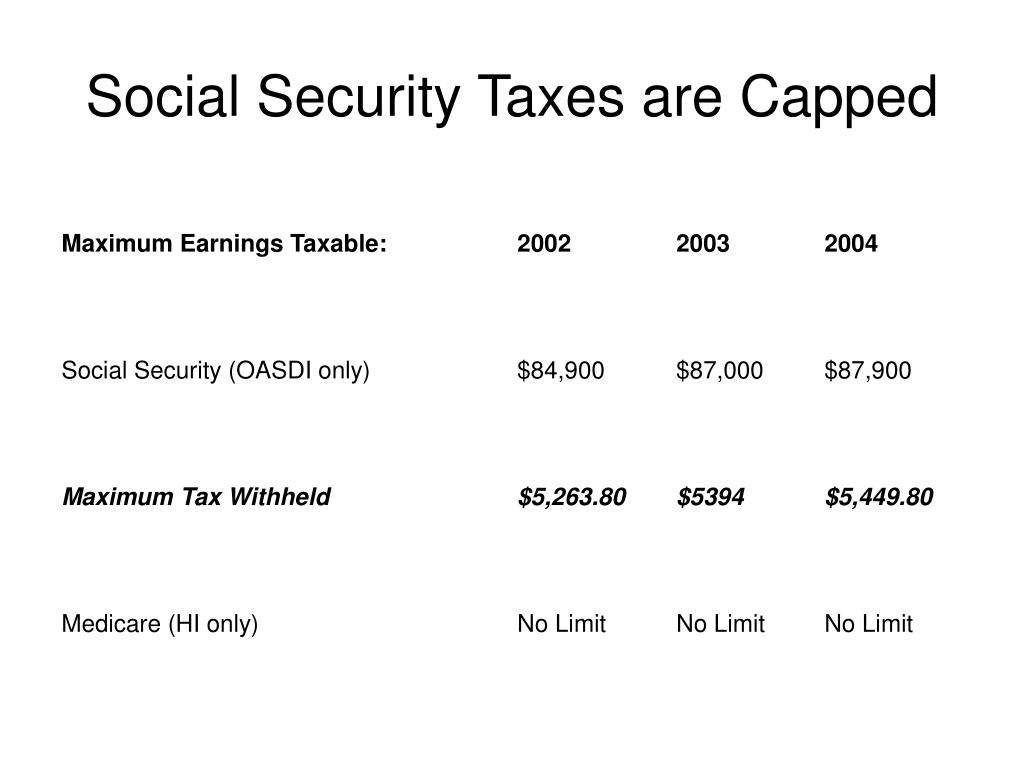 Social Security Taxes are Capped