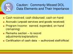 caution commonly missed dol data elements and their importance