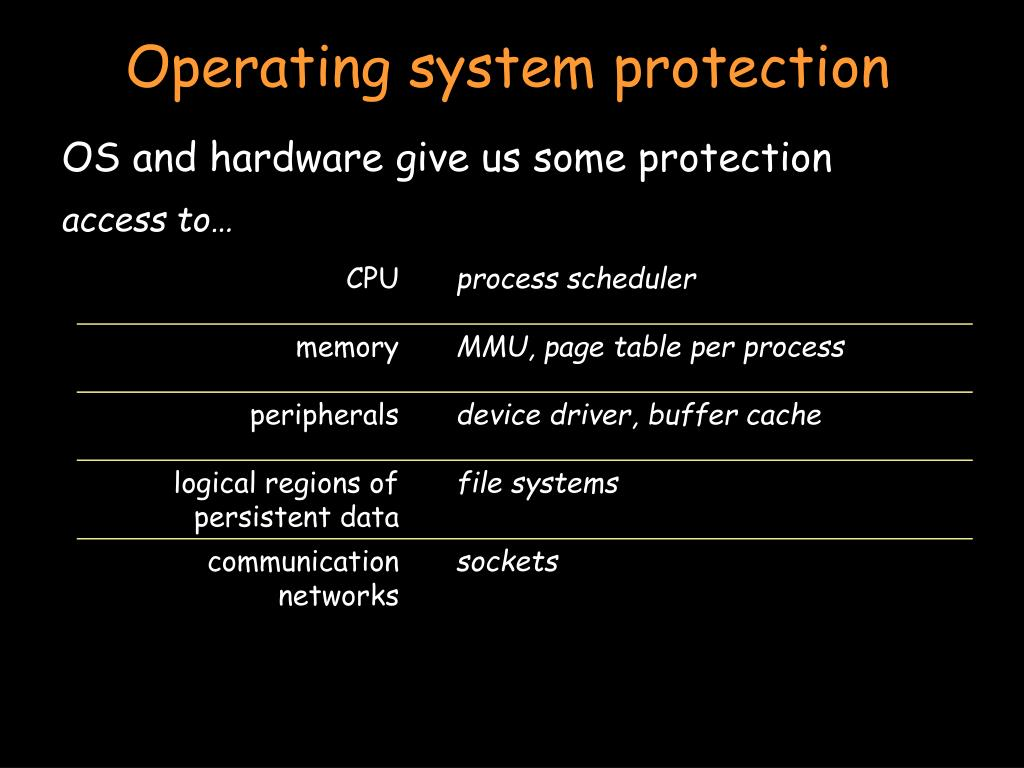 Operating system protection