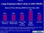 large employers most likely to offer hdhps