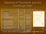 balance of payments and the exchange rate20