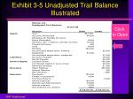 exhibit 3 5 unadjusted trail balance illustrated