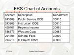 frs chart of accounts