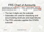 frs chart of accounts4