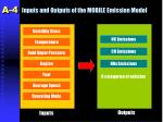 inputs and outputs of the mobile emission model