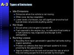 types of emissions14