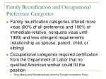 family reunification and occupational preference categories