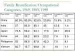 family reunification occupational categories 1969 1985 1989