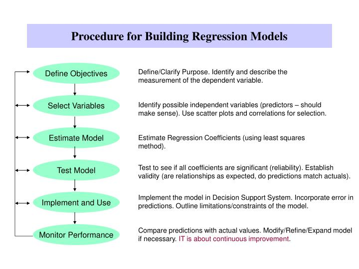 regression analysis on a boot manufacturer The regression analysis tool is an advanced tool that can identify how different variables in a process are related the regression tool will tell you if one or multiple variables are correlated with a process output.