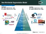 new worldwide segmentation model