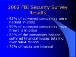 2002 fbi security survey results