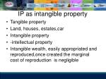 ip as intangible property