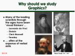why should we study graphics