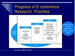 progress of e commerce research priorities