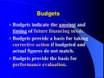 budgets40