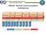 aware tactical communications architecture