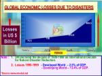 global economic losses due to disasters