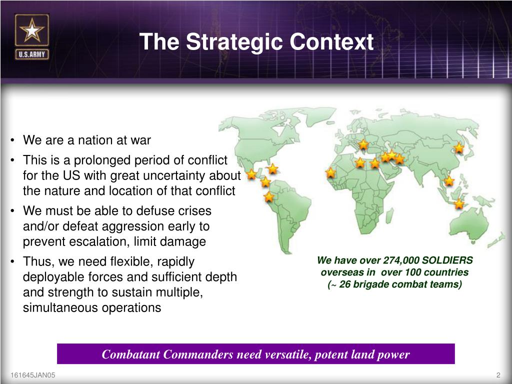 The Strategic Context