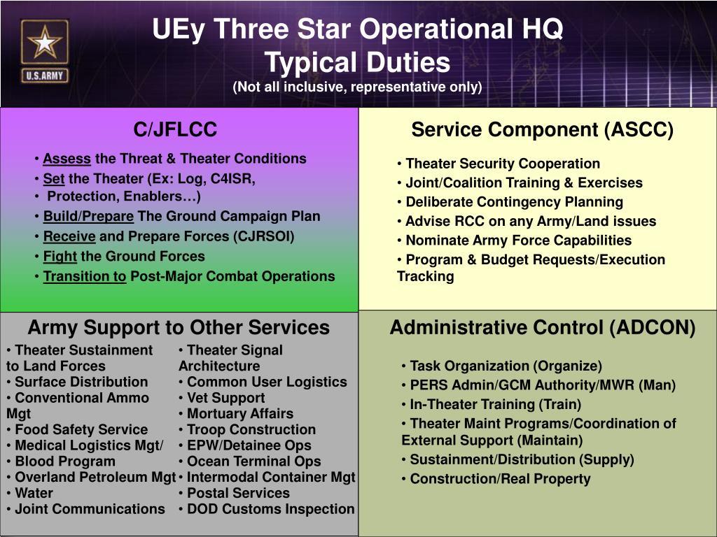 UEy Three Star Operational HQ