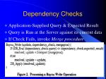 dependency checks