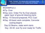 time frame technology offers for various kinds of constructions