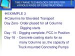 time frame technology offers for various kinds of constructions28