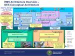 ems architecture overview dex conceptual architecture