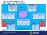 ems architecture overview dex deployment architecture