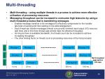 multi threading21