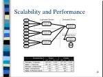 scalability and performance