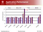 application performance 28 processor runs
