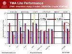 tma lite performance tma simulation study 4 nodes dszoom 2 node wildfire