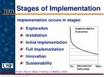 stages of implementation26