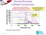 thermal runaway cathode comparisons