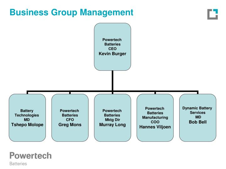 Business group management