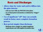 rests and discharges
