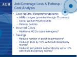 job coverage loss rehosp cost analysis