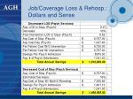 job coverage loss rehosp dollars and sense36
