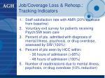 job coverage loss rehosp tracking indicators