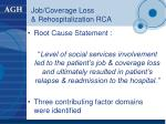 job coverage loss rehospitalization rca