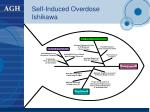 self induced overdose ishikawa