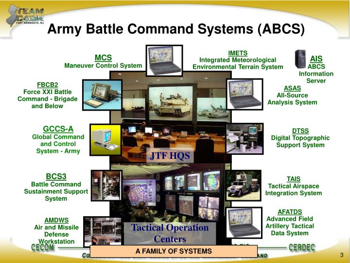 Army battle command systems abcs