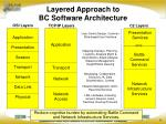 layered approach to bc software architecture